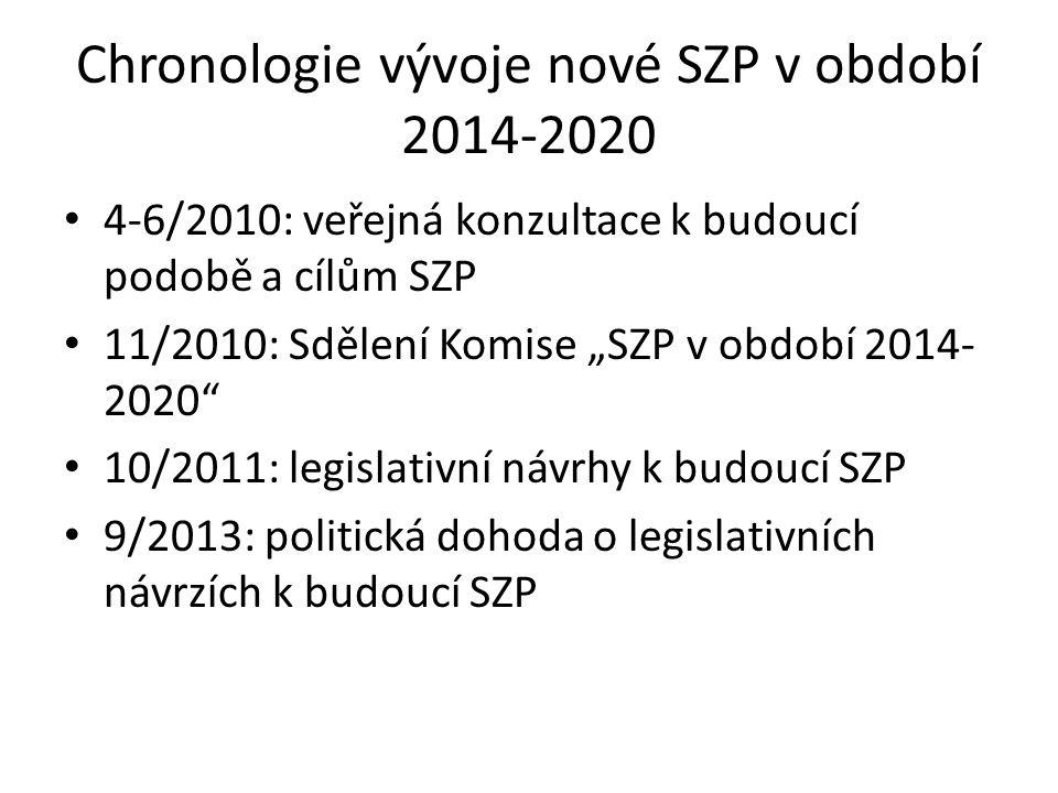 """Chronologie vývoje nové SZP v období 2014-2020 4-6/2010: veřejná konzultace k budoucí podobě a cílům SZP 11/2010: Sdělení Komise """"SZP v období 2014- 2020 10/2011: legislativní návrhy k budoucí SZP 9/2013: politická dohoda o legislativních návrzích k budoucí SZP"""