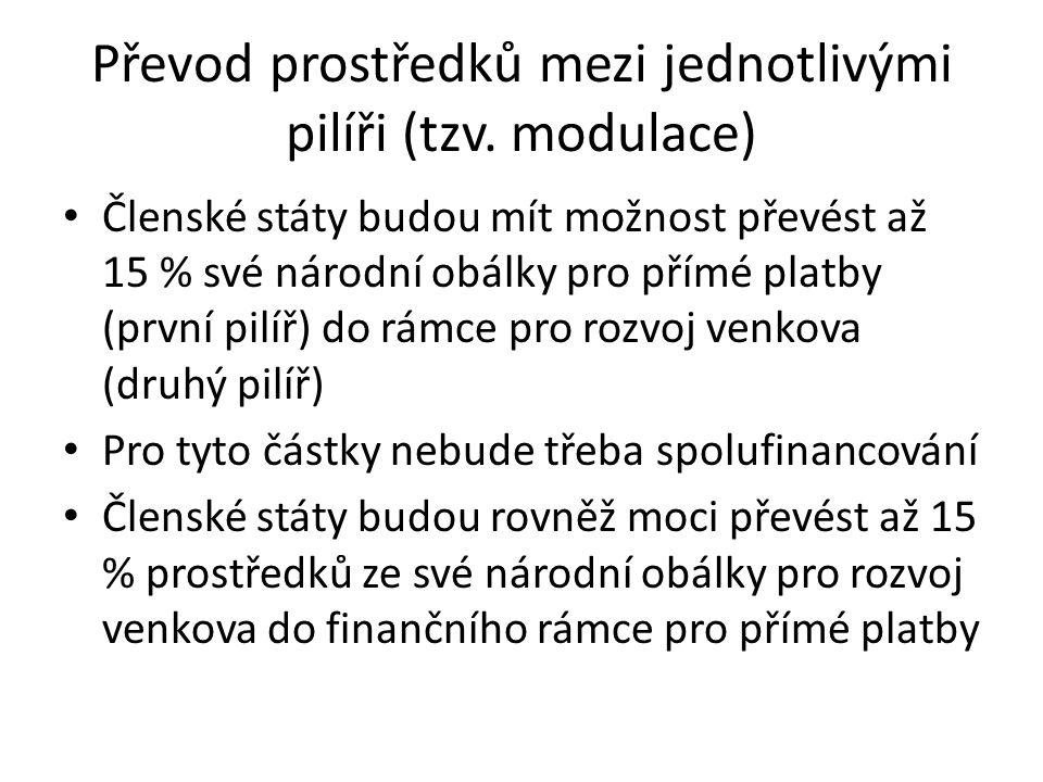 Převod prostředků mezi jednotlivými pilíři (tzv.