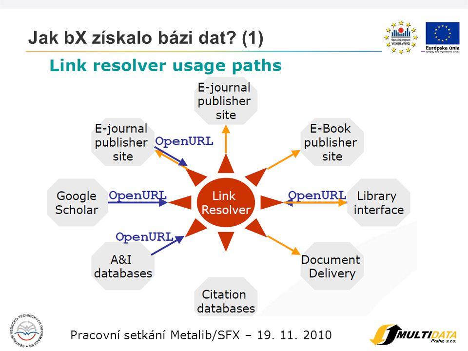 6 Pracovní setkání Metalib/SFX – 19. 11. 2010 Jak bX získalo bázi dat (1)