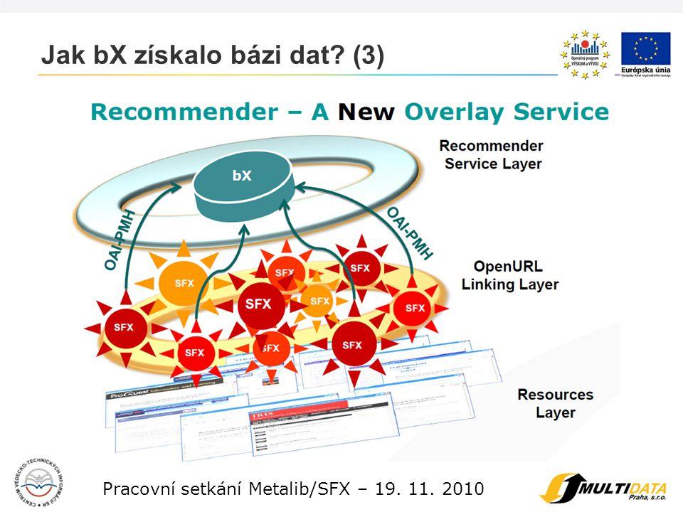 8 Pracovní setkání Metalib/SFX – 19. 11. 2010 Jak bX získalo bázi dat (3)