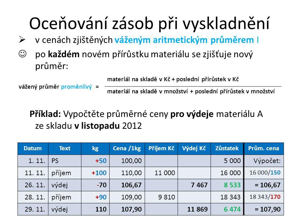 Oceňování zásob při vyskladnění  v cenách zjištěných váženým aritmetickým průměrem I po každém novém přírůstku materiálu se zjišťuje nový průměr: Příklad: Vypočtěte průměrné ceny pro výdeje materiálu A ze skladu v listopadu 2012 vážený průměr proměnlivý = materiál na skladě v Kč + poslední přírůstek v Kč materiál na skladě v množství + poslední přírůstek v množství DatumTextkgCena /1kgPříjem KčVýdej KčZůstatekPrům.