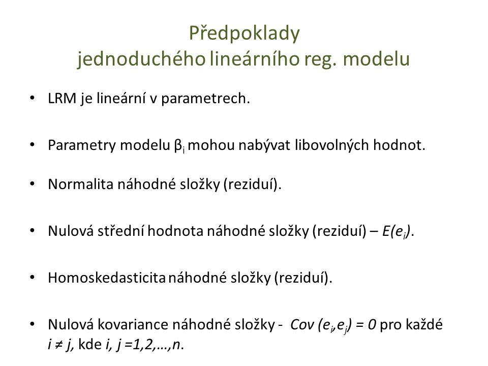 Předpoklady jednoduchého lineárního reg. modelu LRM je lineární v parametrech. Parametry modelu β i mohou nabývat libovolných hodnot. Normalita náhodn