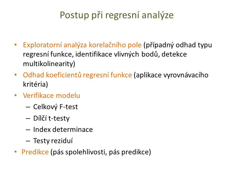 Postup při regresní analýze Exploratorní analýza korelačního pole (případný odhad typu regresní funkce, identifikace vlivných bodů, detekce multikolinearity) Odhad koeficientů regresní funkce (aplikace vyrovnávacího kritéria) Verifikace modelu – Celkový F-test – Dílčí t-testy – Index determinace – Testy reziduí Predikce (pás spolehlivosti, pás predikce)