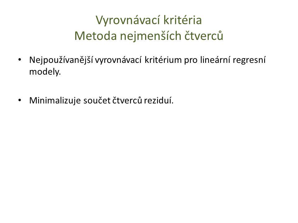 Vyrovnávací kritéria Metoda nejmenších čtverců Nejpoužívanější vyrovnávací kritérium pro lineární regresní modely. Minimalizuje součet čtverců reziduí