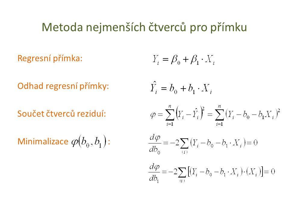 Metoda nejmenších čtverců pro přímku Regresní přímka: Odhad regresní přímky: Součet čtverců reziduí: Minimalizace :