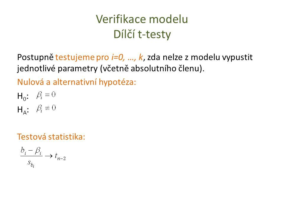 Verifikace modelu Dílčí t-testy Postupně testujeme pro i=0, …, k, zda nelze z modelu vypustit jednotlivé parametry (včetně absolutního členu). Nulová
