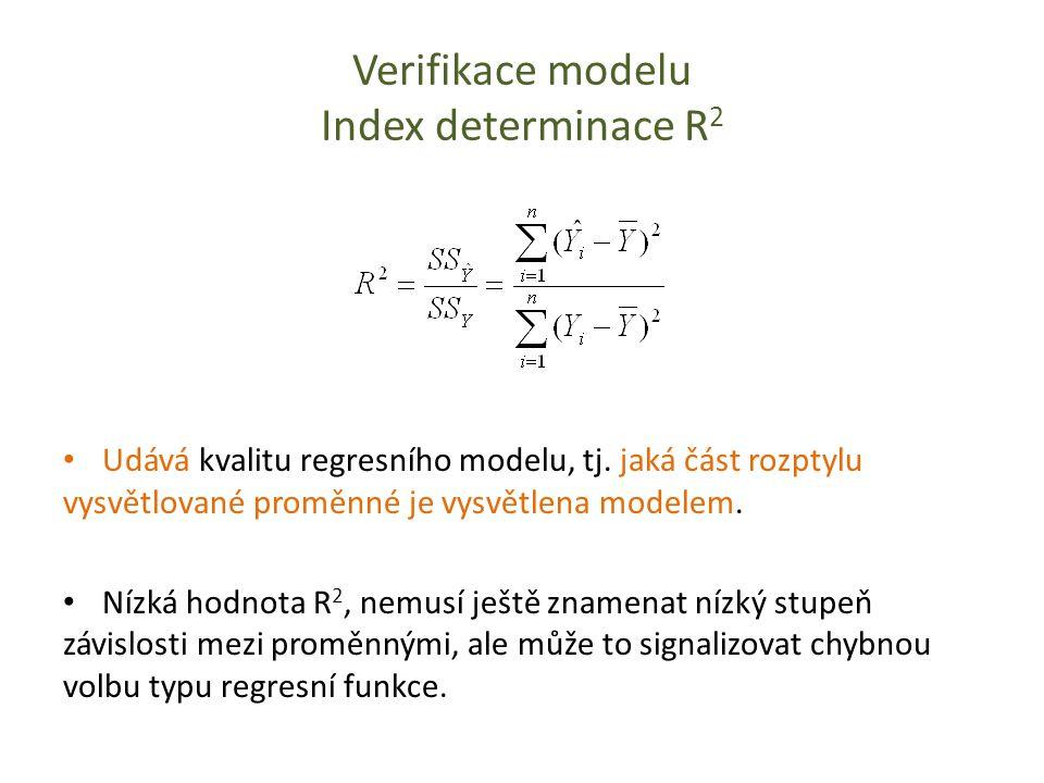 Verifikace modelu Index determinace R 2 Udává kvalitu regresního modelu, tj. jaká část rozptylu vysvětlované proměnné je vysvětlena modelem. Nízká hod