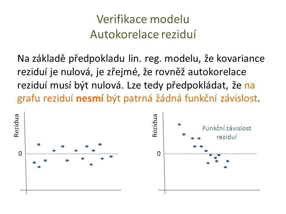 Verifikace modelu Autokorelace reziduí Na základě předpokladu lin. reg. modelu, že kovariance reziduí je nulová, je zřejmé, že rovněž autokorelace rez