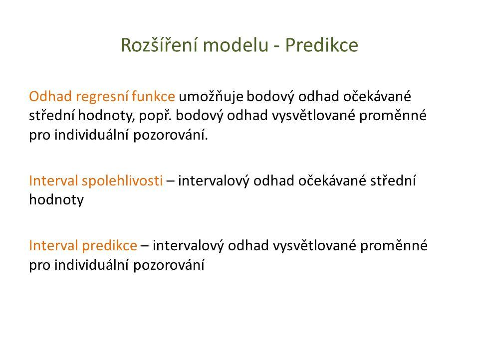 Rozšíření modelu - Predikce Odhad regresní funkce umožňuje bodový odhad očekávané střední hodnoty, popř. bodový odhad vysvětlované proměnné pro indivi