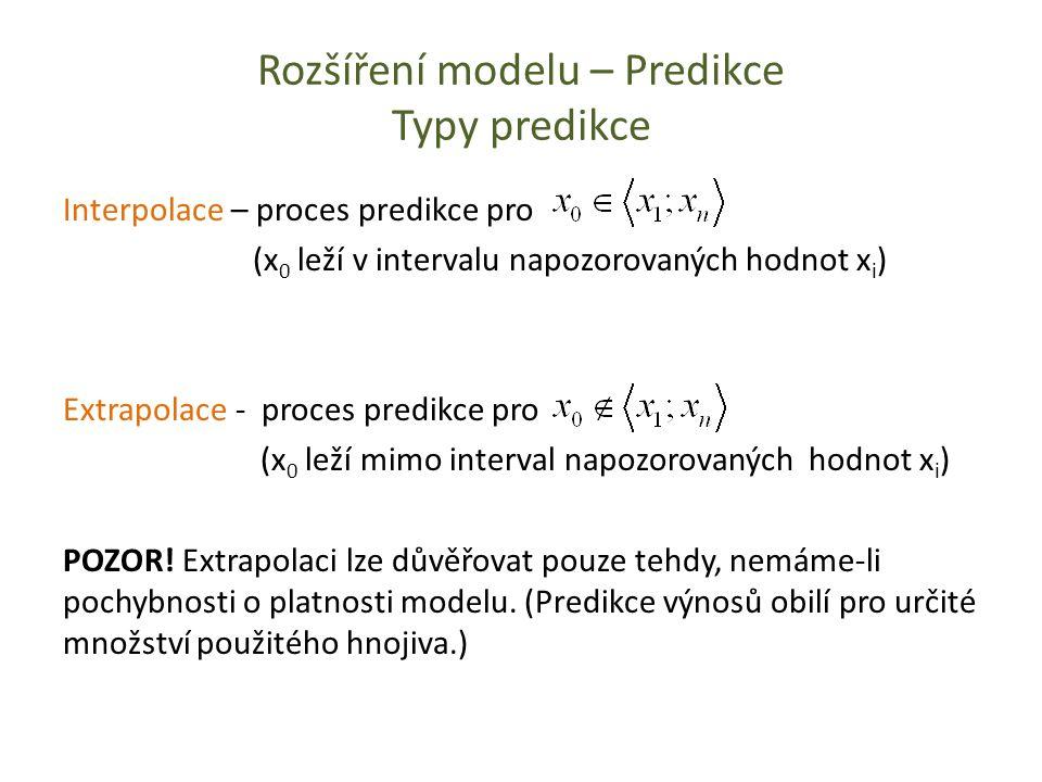 Rozšíření modelu – Predikce Typy predikce Interpolace – proces predikce pro (x 0 leží v intervalu napozorovaných hodnot x i ) Extrapolace - proces predikce pro (x 0 leží mimo interval napozorovaných hodnot x i ) POZOR.