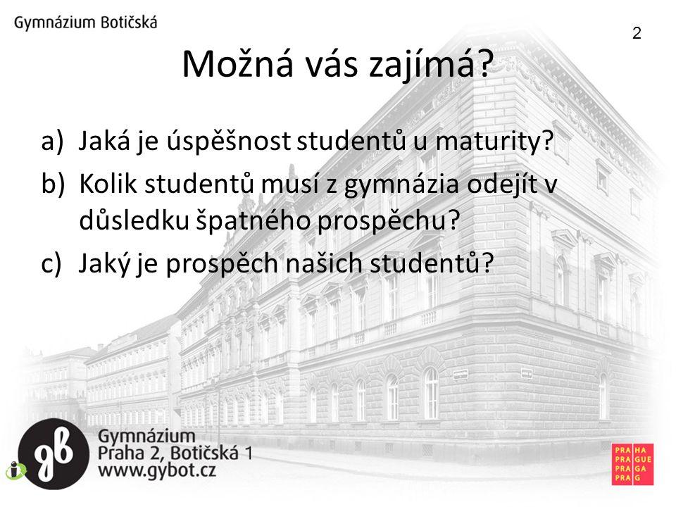 Možná vás zajímá.a)Jaká je úspěšnost studentů u maturity.