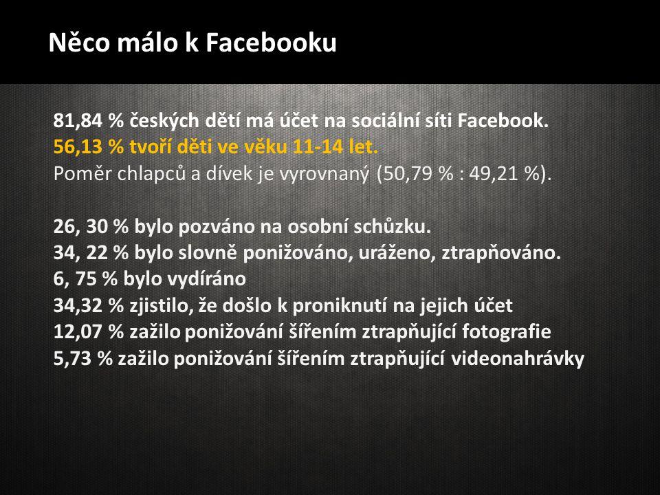 Něco málo k Facebooku 81,84 % českých dětí má účet na sociální síti Facebook. 56,13 % tvoří děti ve věku 11-14 let. Poměr chlapců a dívek je vyrovnaný