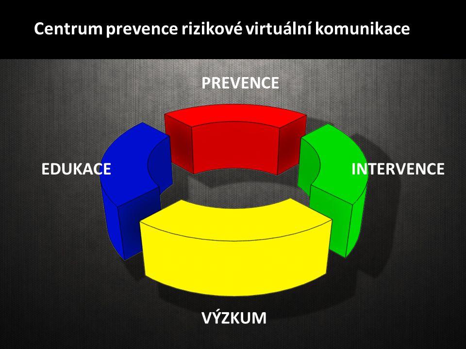 Centrum prevence rizikové virtuální komunikace EDUKACE VÝZKUM PREVENCE INTERVENCE