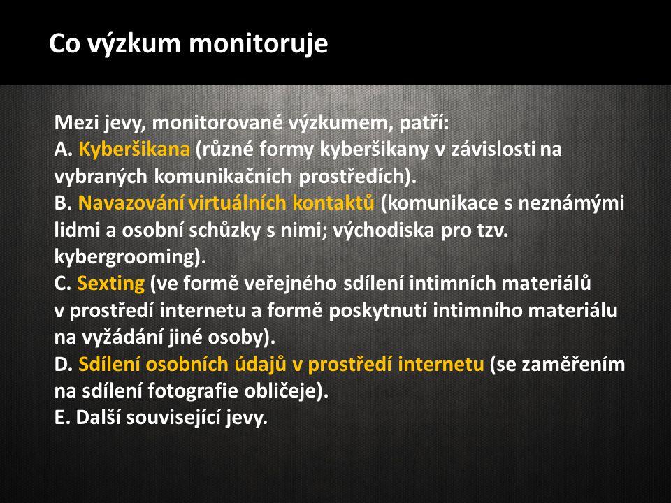Co výzkum monitoruje Mezi jevy, monitorované výzkumem, patří: A. Kyberšikana (různé formy kyberšikany v závislosti na vybraných komunikačních prostřed