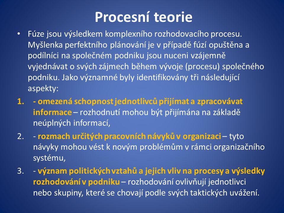 Procesní teorie Fúze jsou výsledkem komplexního rozhodovacího procesu. Myšlenka perfektního plánování je v případě fúzí opuštěna a podílníci na společ