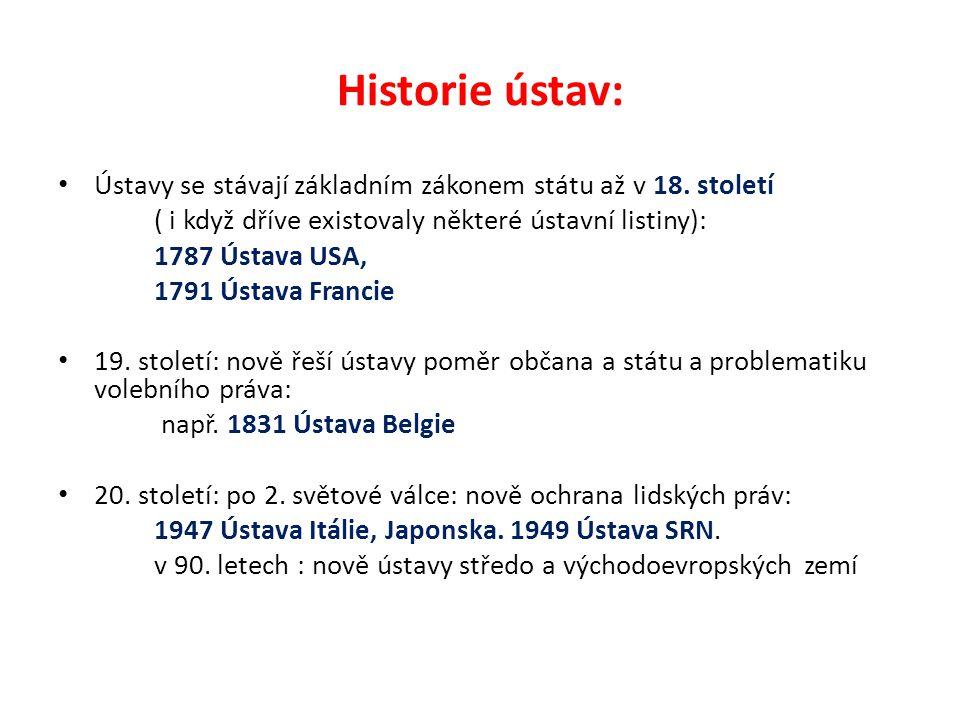 Historie ústav: Ústavy se stávají základním zákonem státu až v 18.