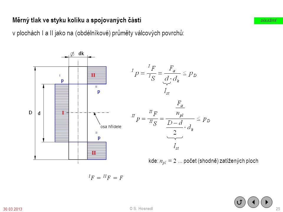 Měrný tlak ve styku kolíku a spojovaných částí v plochách I a II jako na (obdélníkové) průměty válcových povrchů: kde: n pl = 2...