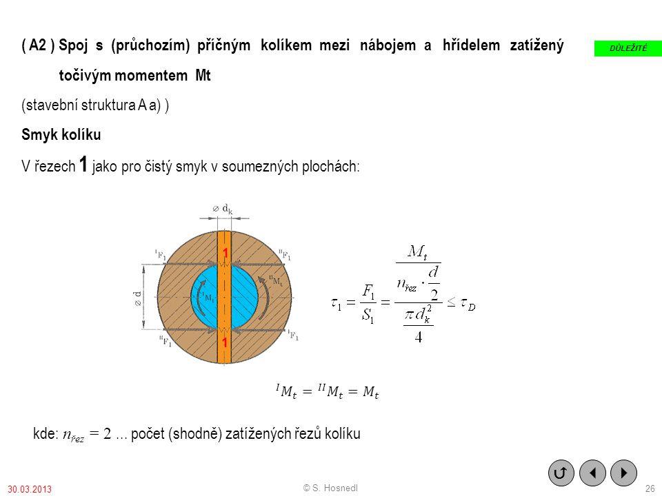 kde: n řez = 2... počet (shodně) zatížených řezů kolíku ( A2 ) Spoj s (průchozím) příčným kolíkem mezi nábojem a hřídelem zatížený točivým momentem Mt