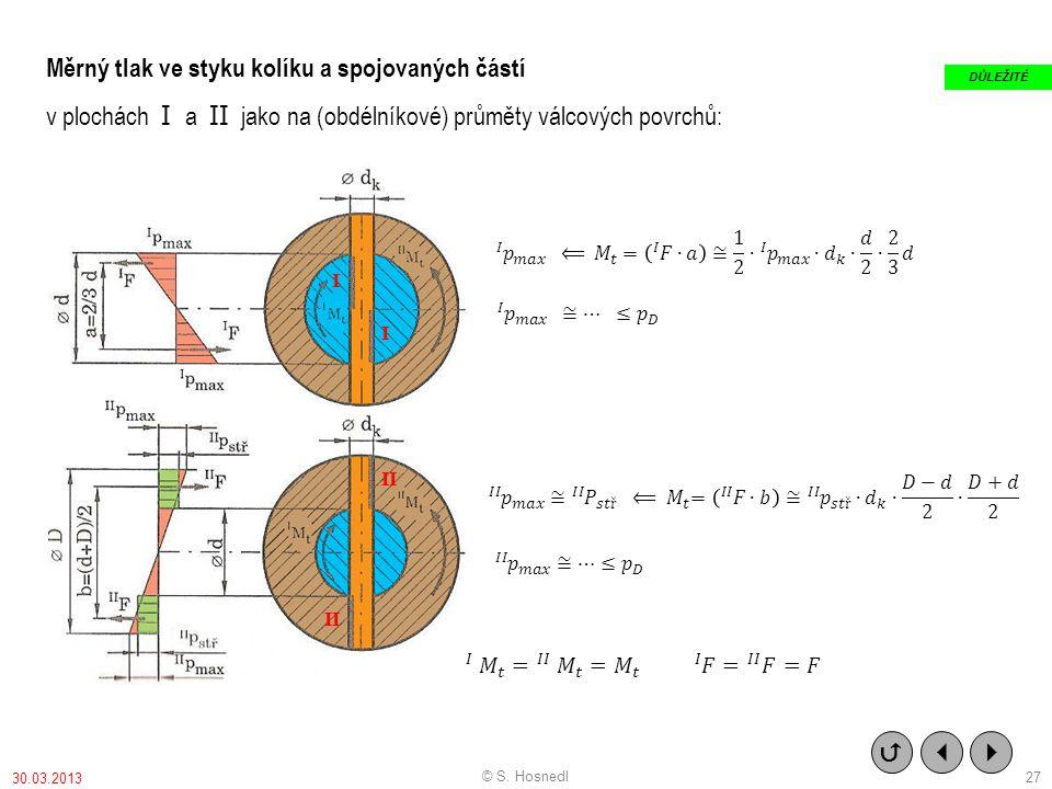 Měrný tlak ve styku kolíku a spojovaných částí v plochách I a II jako na (obdélníkové) průměty válcových povrchů: II I I    DŮLEŽITÉ © S.
