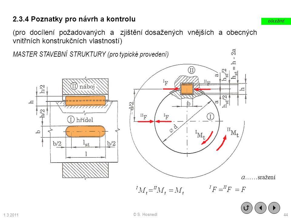 2.3.4 Poznatky pro návrh a kontrolu (pro docílení požadovaných a zjištění dosažených vnějších a obecných vnitřních konstrukčních vlastností) MASTER ST