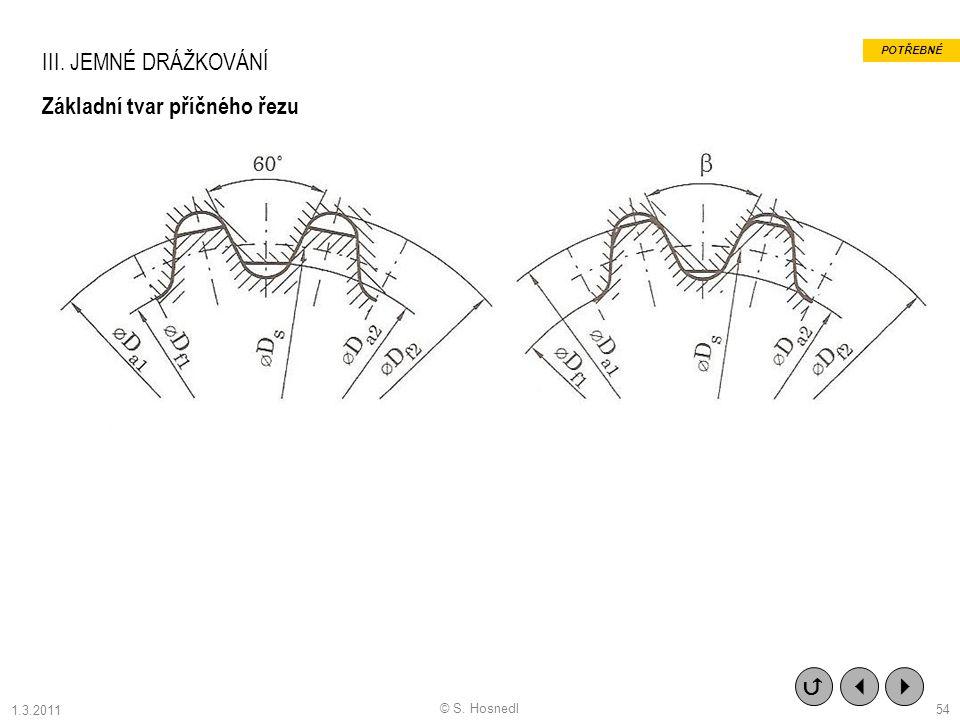 III. JEMNÉ DRÁŽKOVÁNÍ Základní tvar příčného řezu    POTŘEBNÉ © S. Hosnedl 54 1.3.2011
