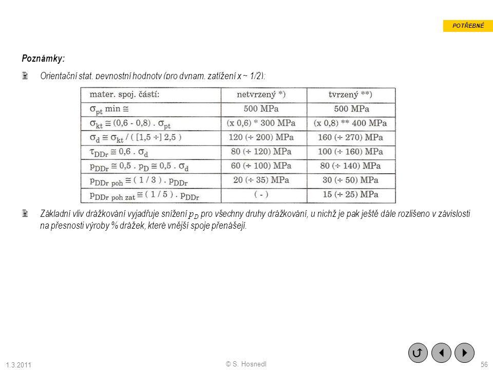 Poznámky:  Orientační stat. pevnostní hodnoty (pro dynam. zatížení x ~ 1/2):  Základní vliv drážkování vyjadřuje snížení p D pro všechny druhy drážk