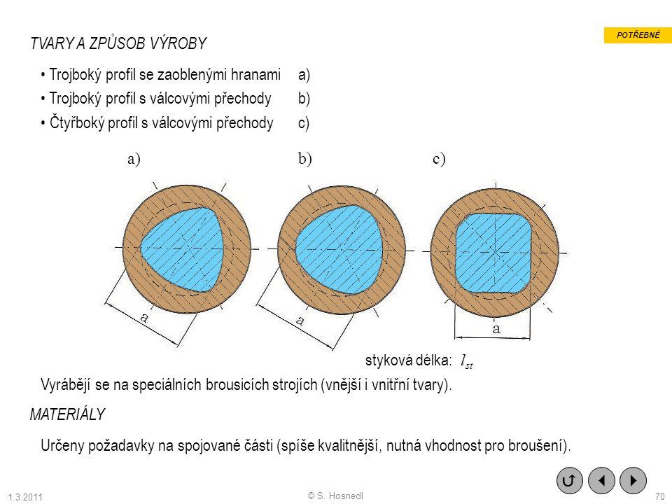 TVARY A ZPŮSOB VÝROBY Trojboký profil se zaoblenými hranami a) Trojboký profil s válcovými přechody b) Čtyřboký profil s válcovými přechodyc) a)b)c) styková délka: l st Vyrábějí se na speciálních brousicích strojích (vnější i vnitřní tvary).