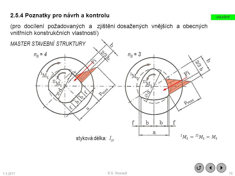 2.5.4 Poznatky pro návrh a kontrolu (pro docílení požadovaných a zjištění dosažených vnějších a obecných vnitřních konstrukčních vlastností) MASTER STAVEBNÍ STRUKTURY n B = 4n B = 3 styková délka: l st    DŮLEŽITÉ © S.