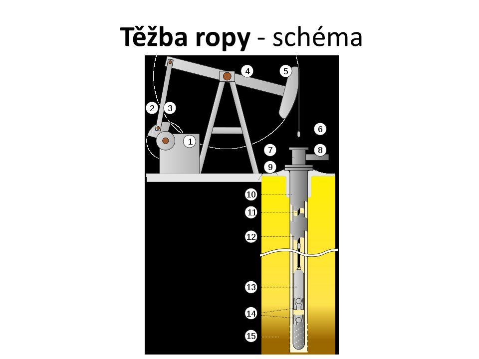 Těžba ropy - schéma