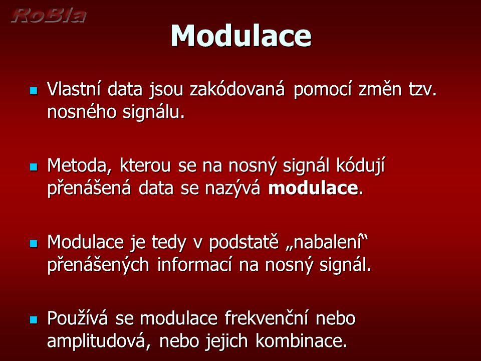 Modulace Vlastní data jsou zakódovaná pomocí změn tzv. nosného signálu. Vlastní data jsou zakódovaná pomocí změn tzv. nosného signálu. Metoda, kterou