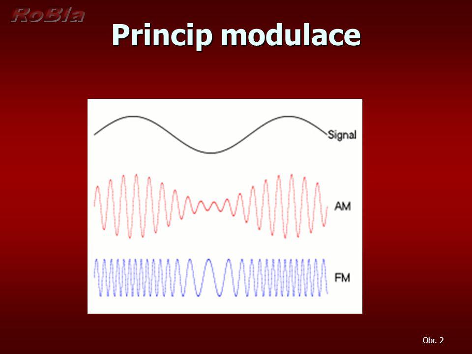 Technické informace o modemech Rychlost modemů je vyjádřena v kb/s- tzn.