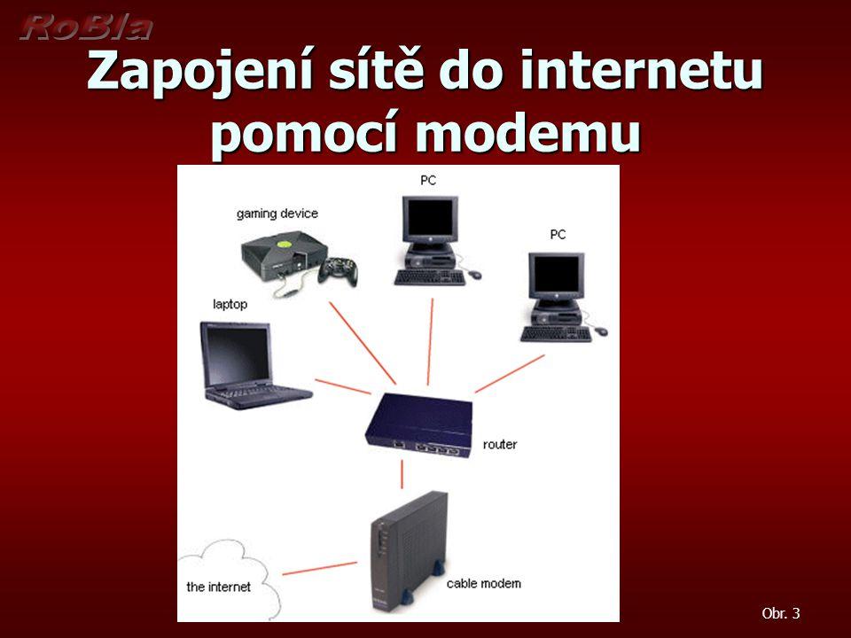 Zapojení sítě do internetu pomocí modemu Obr. 3