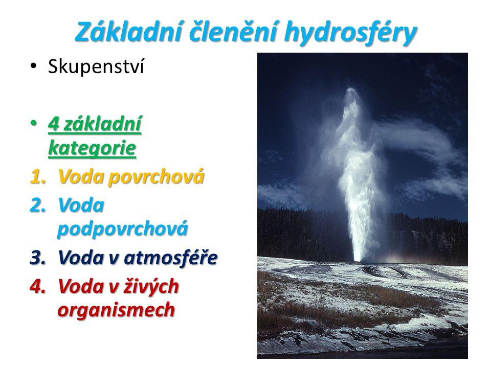 Skupenství 4 základní kategorie 4 základní kategorie 1.Voda povrchová 2.Voda podpovrchová 3.Voda v atmosféře 4.Voda v živých organismech Základní člen