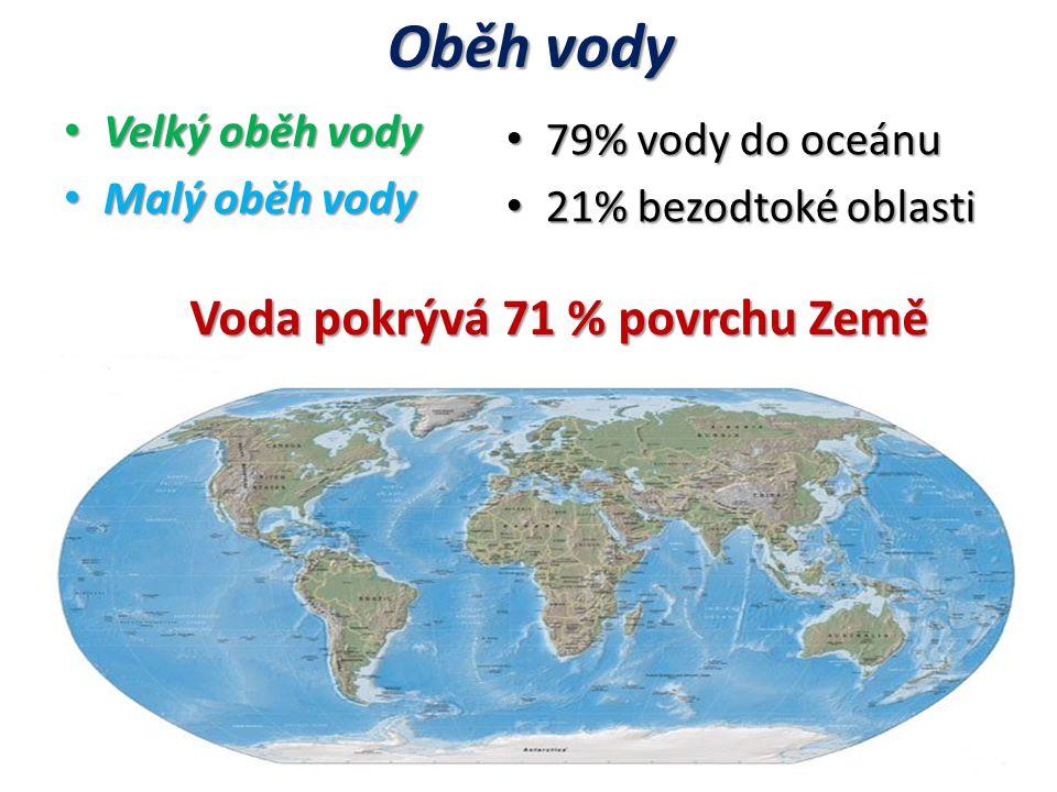 Velký oběh vody Velký oběh vody Malý oběh vody Malý oběh vody Oběh vody 79% vody do oceánu 79% vody do oceánu 21% bezodtoké oblasti 21% bezodtoké obla
