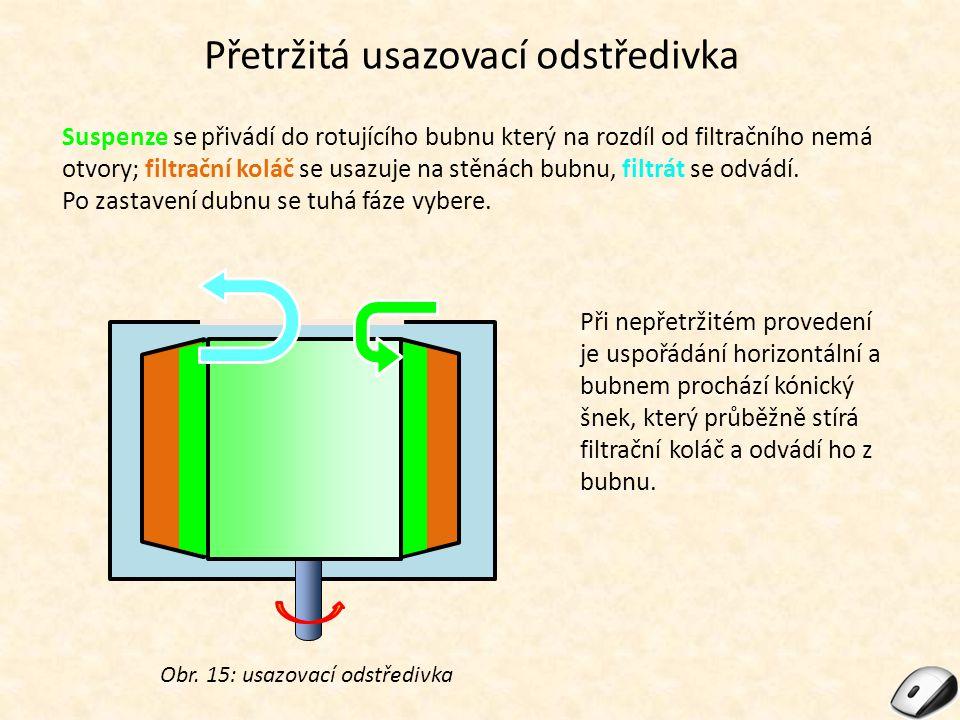 Přetržitá usazovací odstředivka Suspenze se přivádí do rotujícího bubnu který na rozdíl od filtračního nemá otvory; filtrační koláč se usazuje na stěn