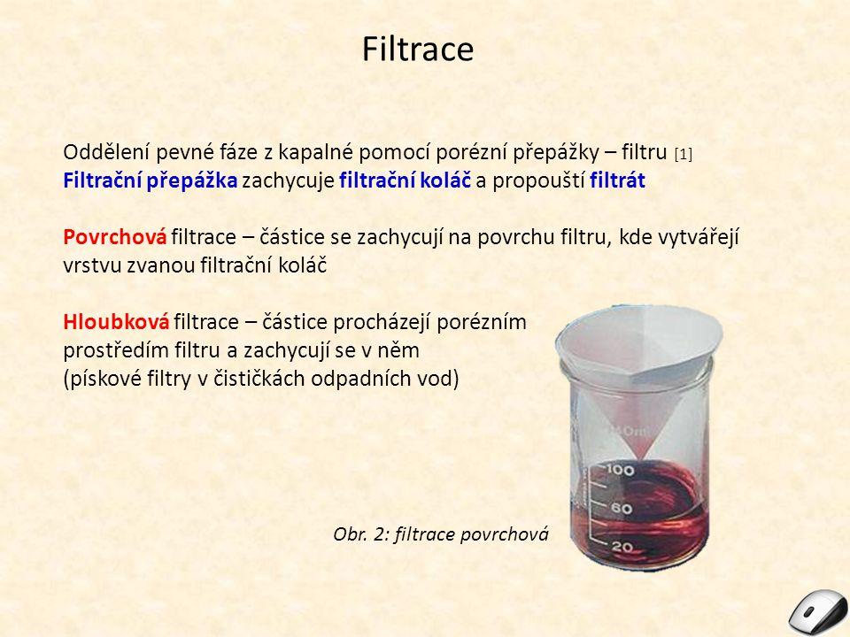 Filtrace Oddělení pevné fáze z kapalné pomocí porézní přepážky – filtru [1] Filtrační přepážka zachycuje filtrační koláč a propouští filtrát Povrchová