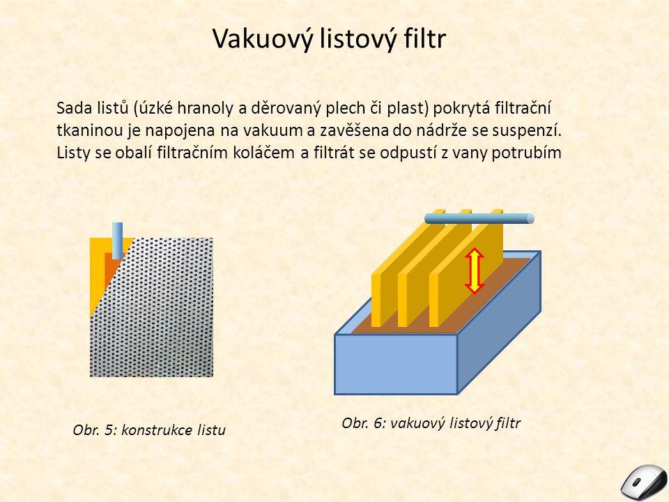 Vakuový listový filtr Sada listů (úzké hranoly a děrovaný plech či plast) pokrytá filtrační tkaninou je napojena na vakuum a zavěšena do nádrže se sus