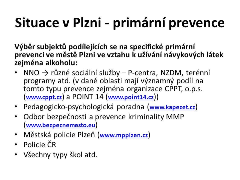 Situace v Plzni - primární prevence Výběr subjektů podílejících se na specifické primární prevenci ve městě Plzni ve vztahu k užívání návykových látek