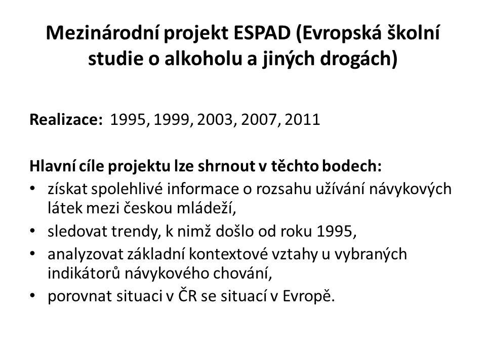Mezinárodní projekt ESPAD (Evropská školní studie o alkoholu a jiných drogách) Realizace: 1995, 1999, 2003, 2007, 2011 Hlavní cíle projektu lze shrnou