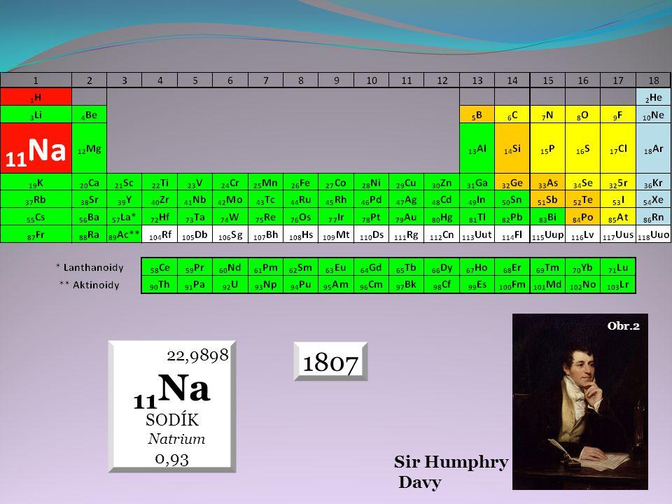 1807 22,9898 11 Na SODÍK Natrium 0,93 Sir Humphry Davy Obr.2