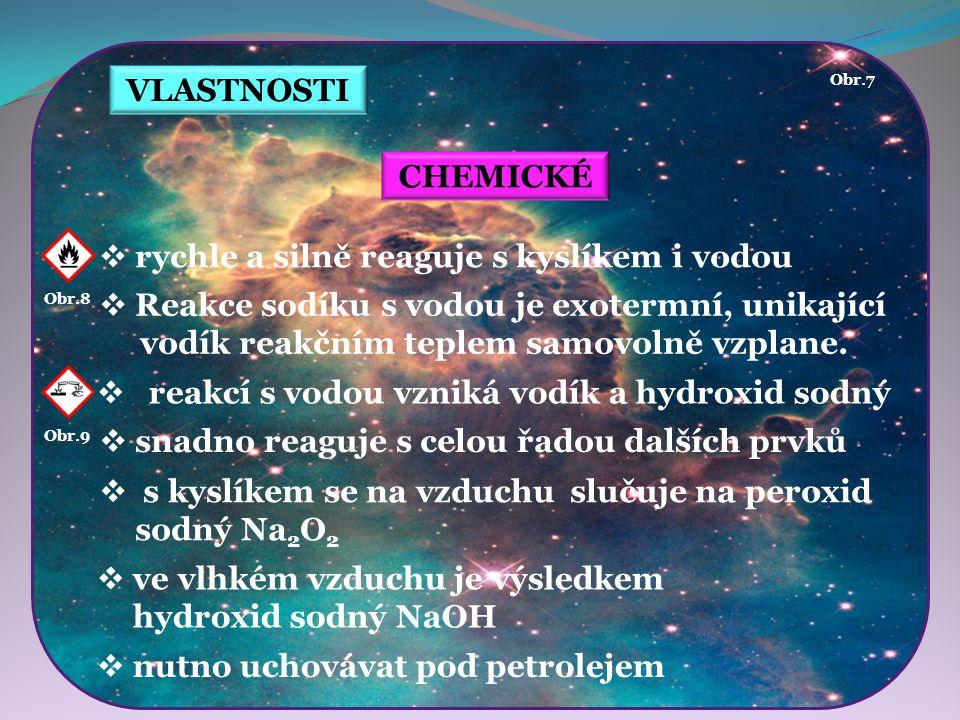 VLASTNOSTI CHEMICKÉ  rychle a silně reaguje s kyslíkem i vodou  Reakce sodíku s vodou je exotermní, unikající vodík reakčním teplem samovolně vzplan