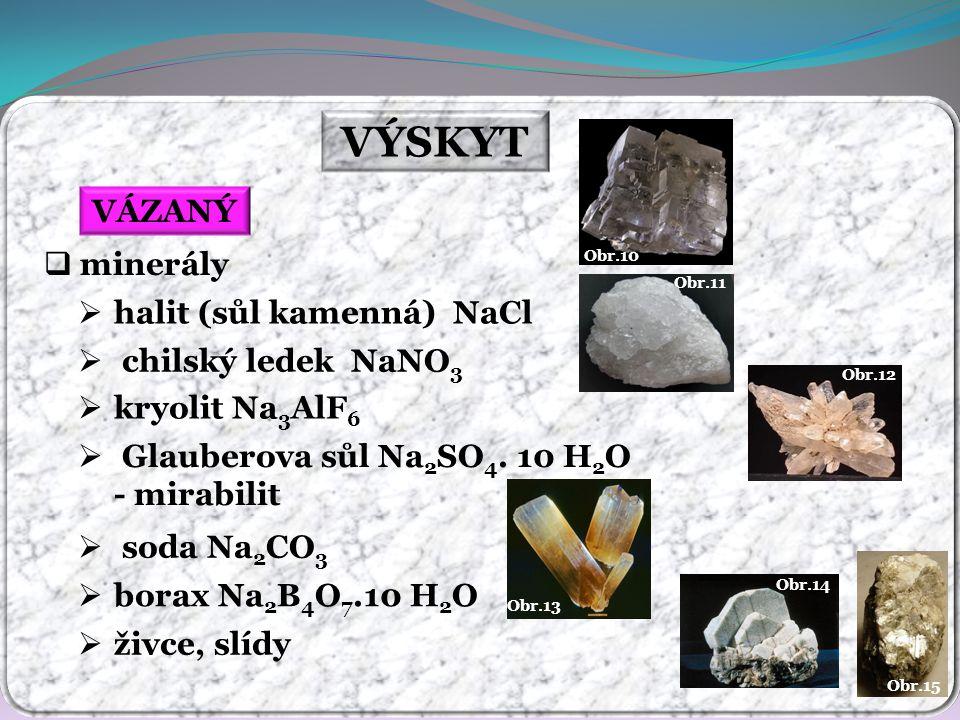 Obr.15 Obr.14 Obr.13 Obr.12 Obr.11 Obr.10 VÝSKYT VÁZANÝ  minerály  halit (sůl kamenná) NaCl  chilský ledek NaNO 3  kryolit Na 3 AlF 6  Glauberova