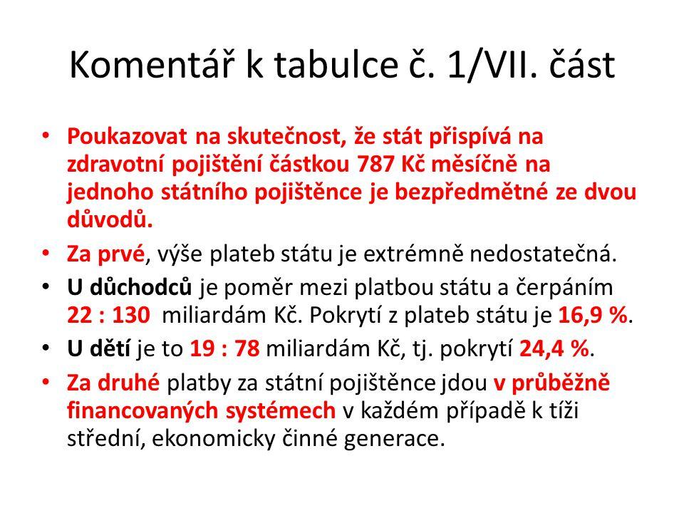 Komentář k tabulce č.1/VII.
