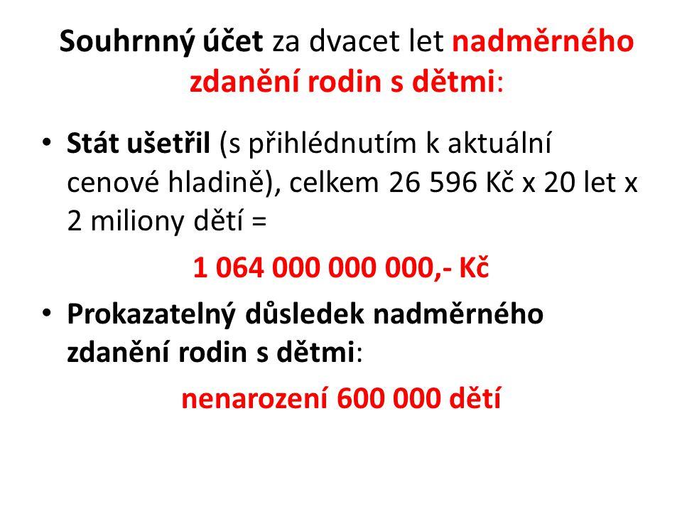 Souhrnný účet za dvacet let nadměrného zdanění rodin s dětmi: Stát ušetřil (s přihlédnutím k aktuální cenové hladině), celkem 26 596 Kč x 20 let x 2 miliony dětí = 1 064 000 000 000,- Kč Prokazatelný důsledek nadměrného zdanění rodin s dětmi: nenarození 600 000 dětí