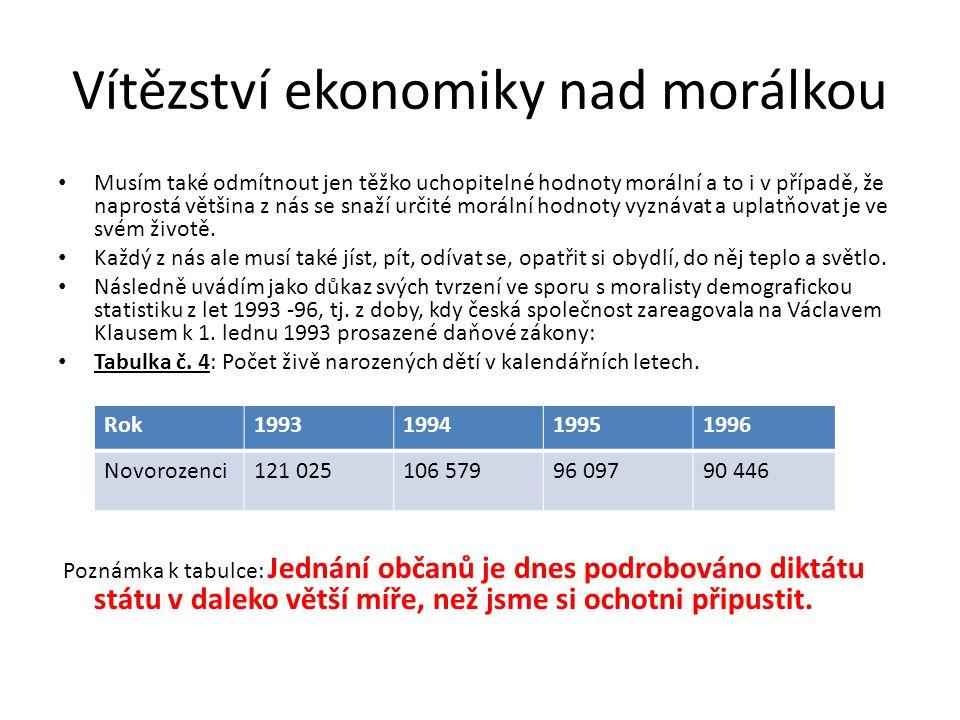 Vítězství ekonomiky nad morálkou Musím také odmítnout jen těžko uchopitelné hodnoty morální a to i v případě, že naprostá většina z nás se snaží určit