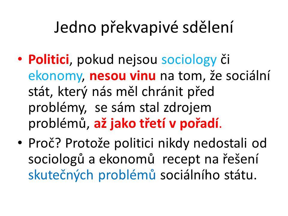 Jedno překvapivé sdělení Politici, pokud nejsou sociology či ekonomy, nesou vinu na tom, že sociální stát, který nás měl chránit před problémy, se sám stal zdrojem problémů, až jako třetí v pořadí.