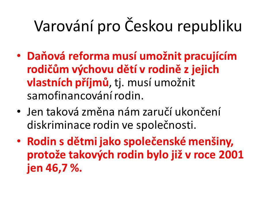 Varování pro Českou republiku Daňová reforma musí umožnit pracujícím rodičům výchovu dětí v rodině z jejich vlastních příjmů, tj.