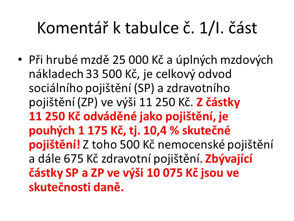 Komentář k tabulce č. 1/I. část Při hrubé mzdě 25 000 Kč a úplných mzdových nákladech 33 500 Kč, je celkový odvod sociálního pojištění (SP) a zdravotn