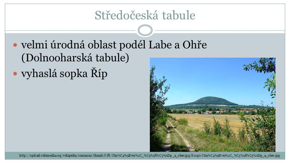 Středočeská tabule velmi úrodná oblast podél Labe a Ohře (Dolnooharská tabule) vyhaslá sopka Říp http://upload.wikimedia.org/wikipedia/commons/thumb/f
