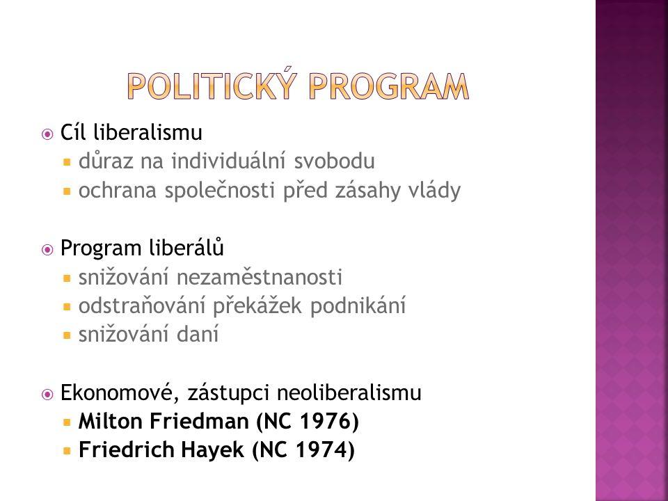  Cíl liberalismu  důraz na individuální svobodu  ochrana společnosti před zásahy vlády  Program liberálů  snižování nezaměstnanosti  odstraňován